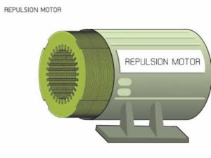 working and construction of repulsion motor, priciple of repulsion motor