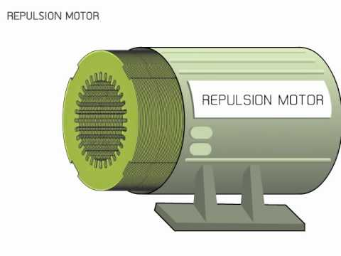 Working and Construction of Repulsion Motor - The Electrical ... on electric motor troubleshooting, electric motor brakes, electric motor components, electric motor wiring codes, electric winch wiring diagram, electric motor wiring chart, dayton electric motor schematics, electric motor cooling, electric motor illustrations, electric motor tools, electric motor drawings, electric motor parts, general electric motor schematics, electric two speed motor wiring, electric motor capacitor wiring diagram, electric motor wire, electric fan motor wiring diagrams, electric motor controller schematics, electric motor connection diagram, electric motor installation,