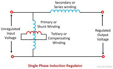 single phase induction regulator
