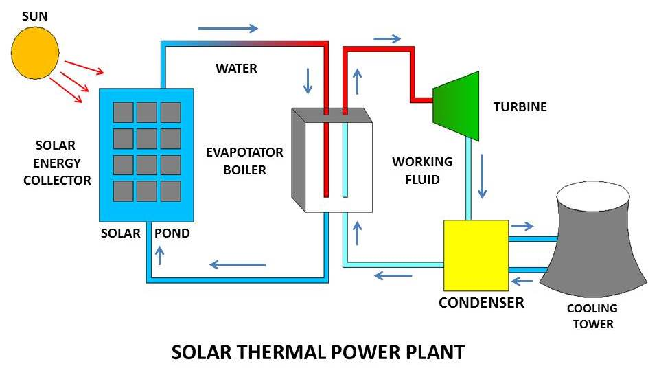 Th as well Solar   Metering X likewise Th in addition Pm further Circuit Bbreaker Bwirng Bdiagram. on solar power schematic diagram
