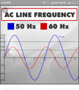 50 and 60 HZ Frequency