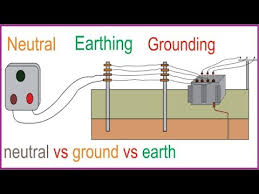 Earthing and Grounding