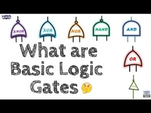 Logic Gates Types
