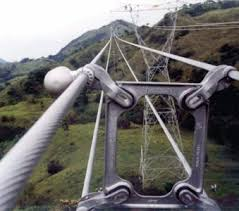 Vibration of Conductors in transmission lines