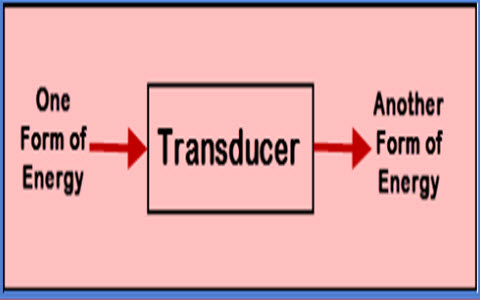 Classification of Transducer and selection criteria of transducer