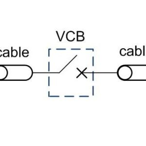Classification of circuit breaker and working application of circuit breaker